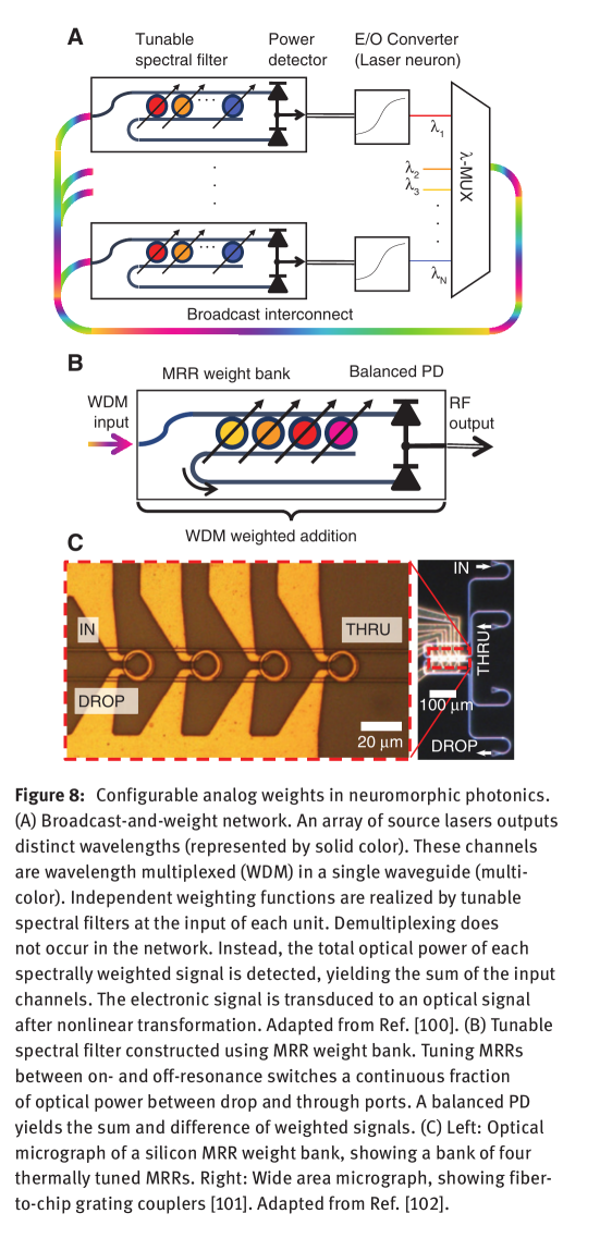 Definitely makes the case that III-V semiconductor integrated photonic systems have the capability, in MMACs/mm^2/pj, to exceed silicon.